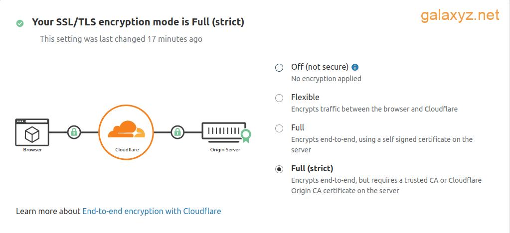 Bật chế độ SSL đầy đủ (nghiêm ngặt) trong  Control panel  Cloudflare
